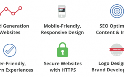 What Makes Our Websites Great for SEO?